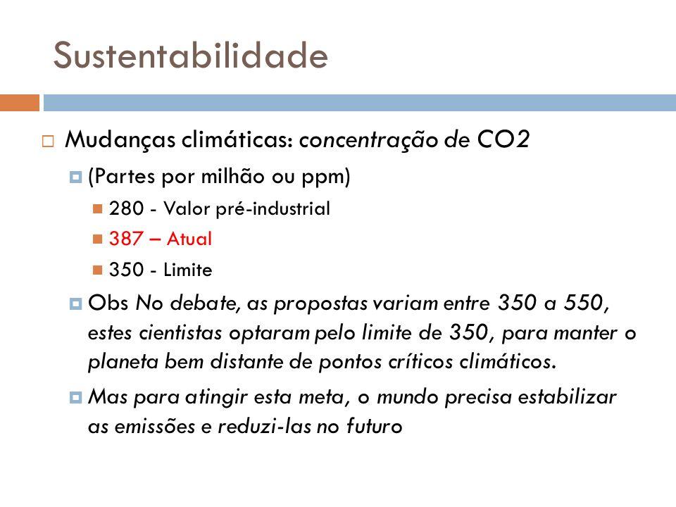 Sustentabilidade Mudanças climáticas: concentração de CO2