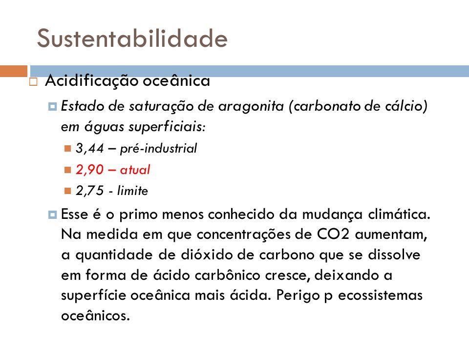 Sustentabilidade Acidificação oceânica