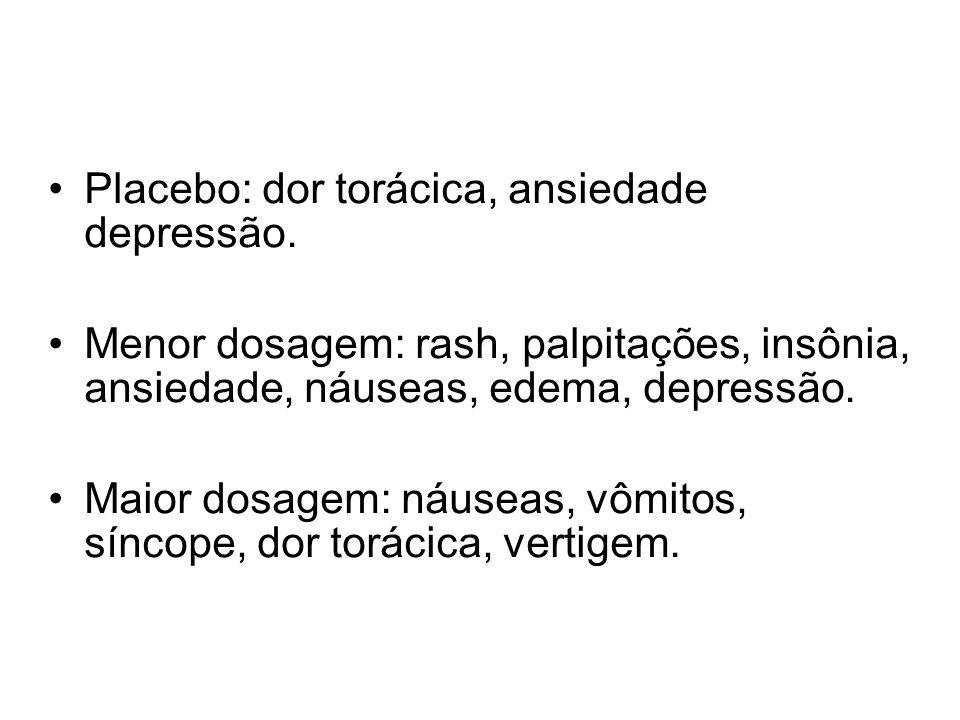 Placebo: dor torácica, ansiedade depressão.
