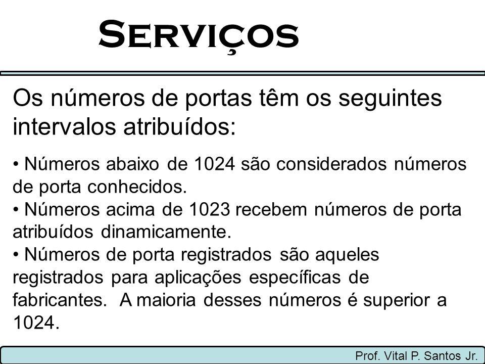 Serviços Os números de portas têm os seguintes intervalos atribuídos:
