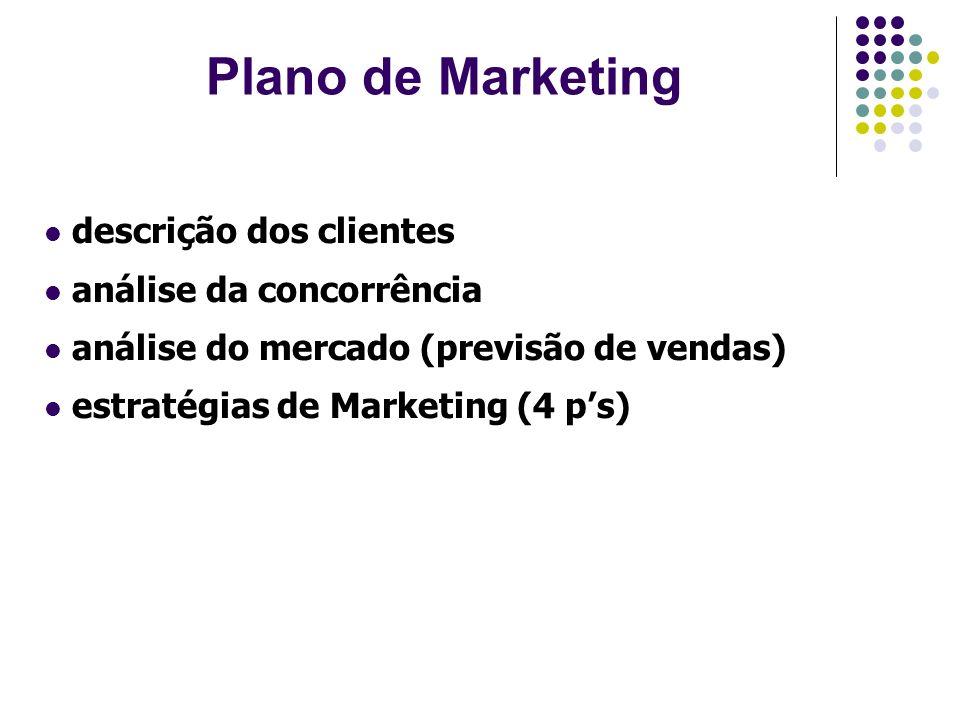 Plano de Marketing descrição dos clientes análise da concorrência