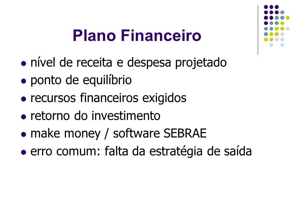 Plano Financeiro nível de receita e despesa projetado
