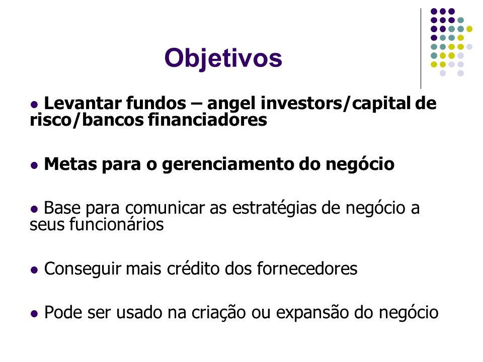 Objetivos Levantar fundos – angel investors/capital de risco/bancos financiadores. Metas para o gerenciamento do negócio.