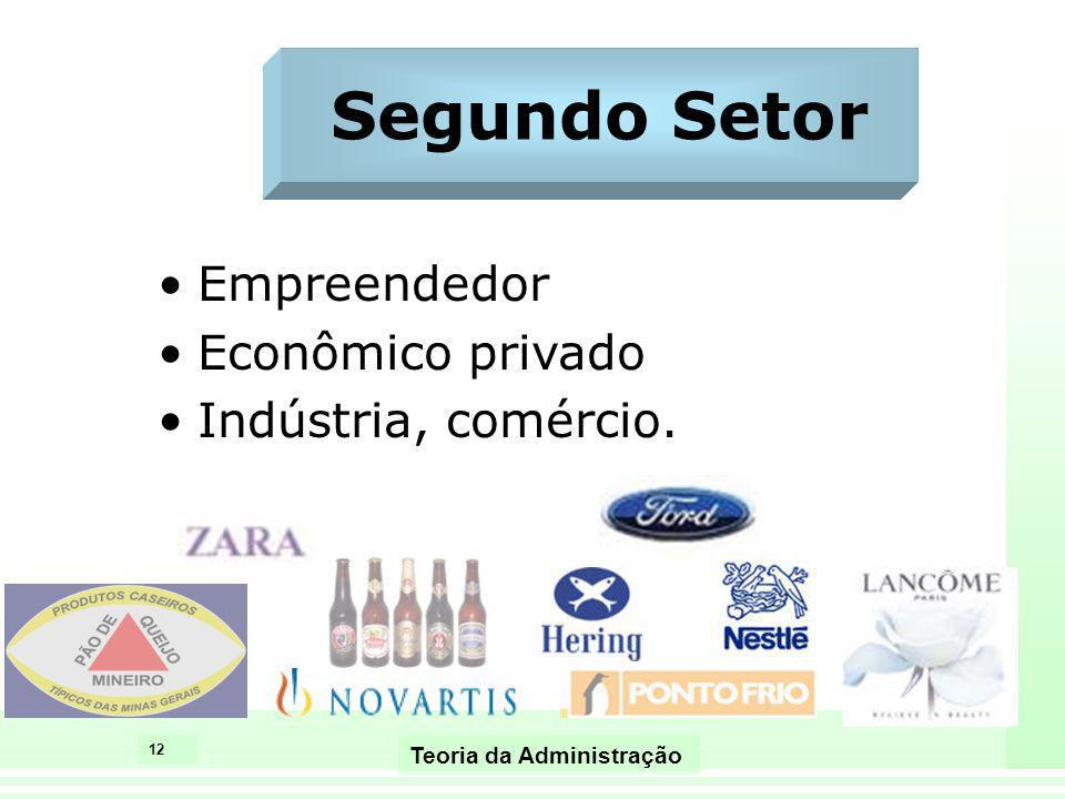 Segundo Setor Empreendedor Econômico privado Indústria, comércio.
