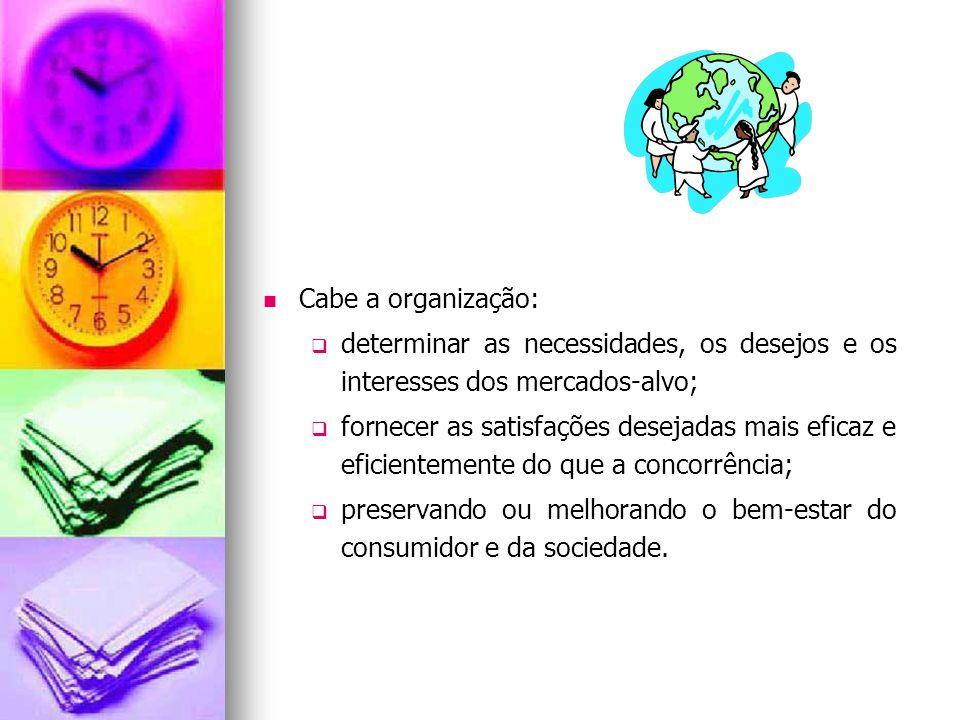 Cabe a organização: determinar as necessidades, os desejos e os interesses dos mercados-alvo;