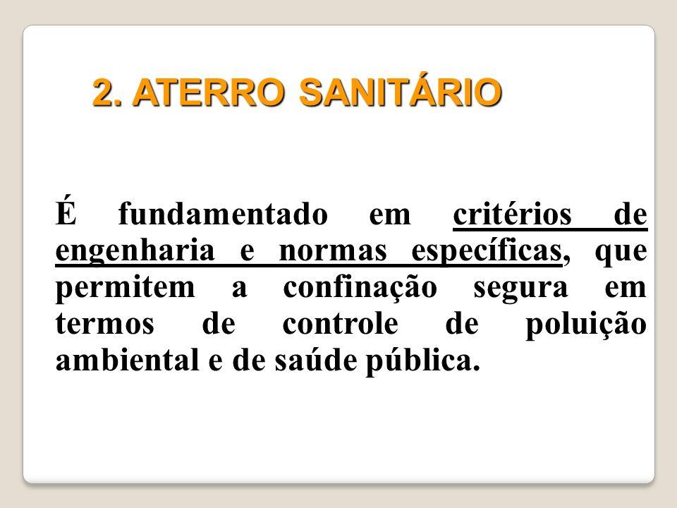 2. ATERRO SANITÁRIO