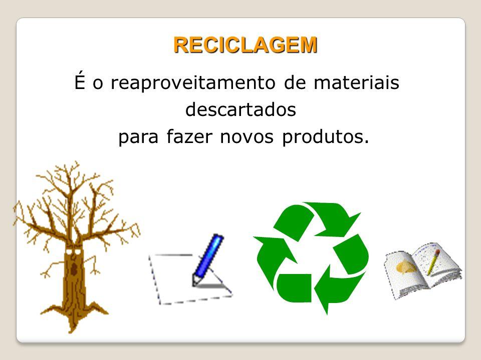 RECICLAGEM É o reaproveitamento de materiais descartados