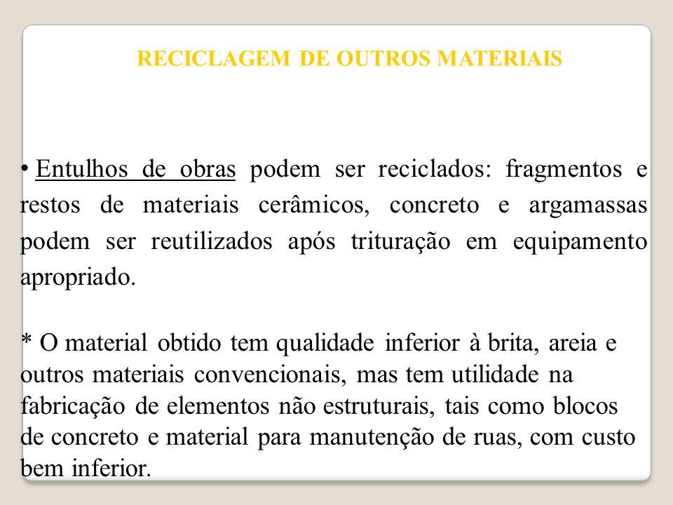 RECICLAGEM DE OUTROS MATERIAIS