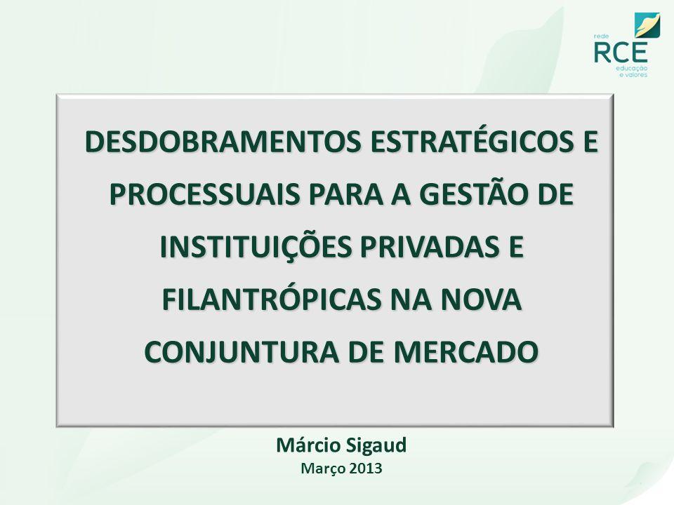 DESDOBRAMENTOS ESTRATÉGICOS E PROCESSUAIS PARA A GESTÃO DE INSTITUIÇÕES PRIVADAS E FILANTRÓPICAS NA NOVA CONJUNTURA DE MERCADO