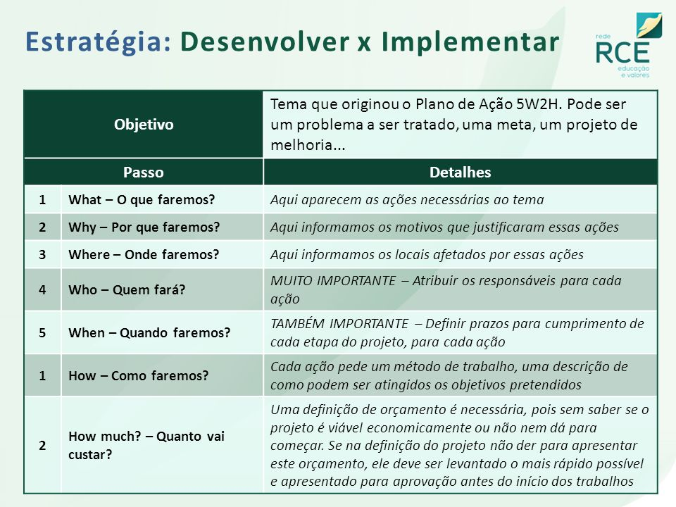 Estratégia: Desenvolver x Implementar