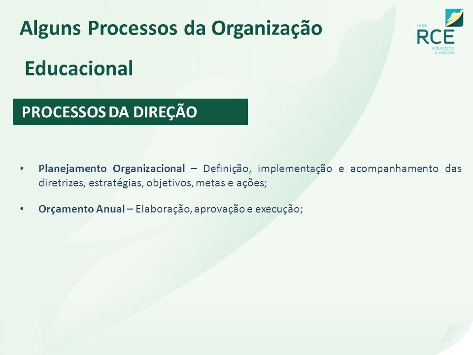 Alguns Processos da Organização Educacional
