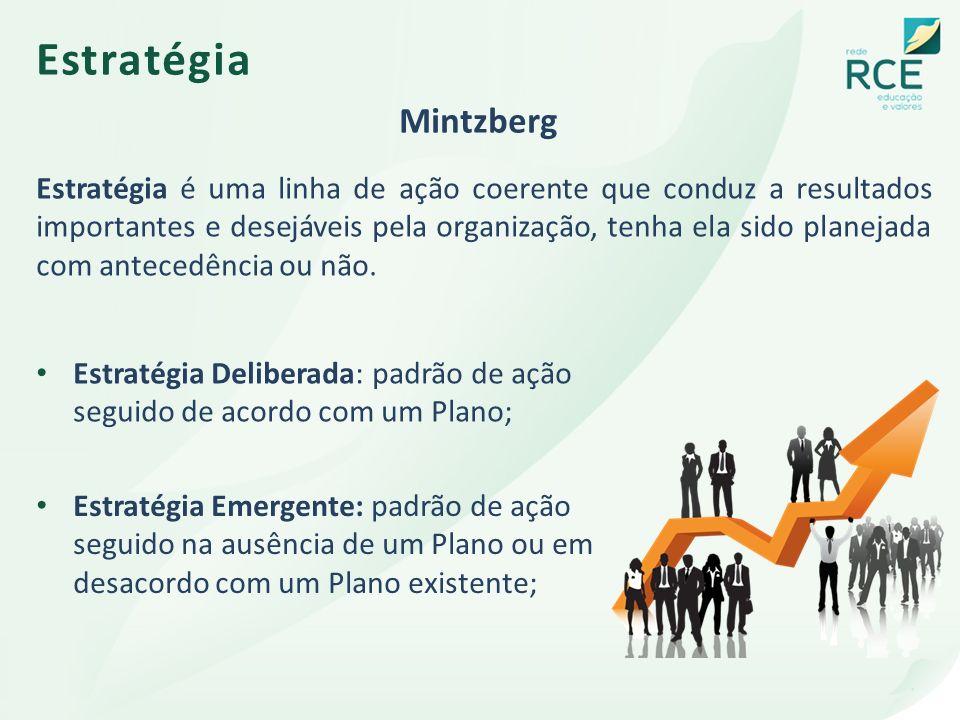 Estratégia Mintzberg.
