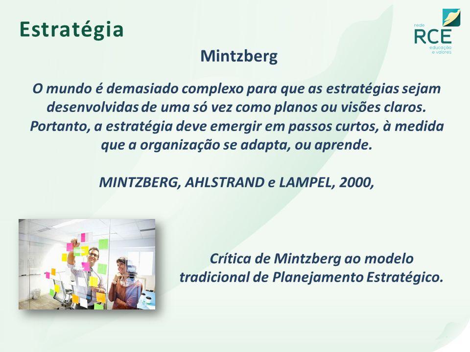 MINTZBERG, AHLSTRAND e LAMPEL, 2000,