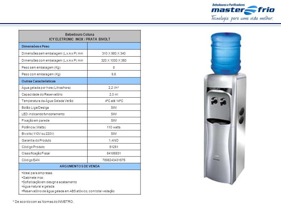 ICY ELETRONIC INOX / PRATA BIVOLT