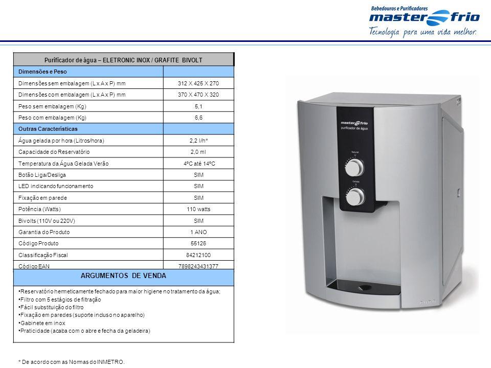 Purificador de água – ELETRONIC INOX / GRAFITE BIVOLT