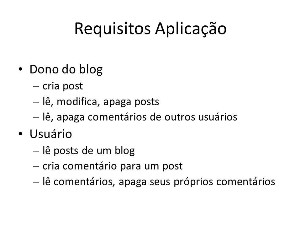 Requisitos Aplicação Dono do blog Usuário cria post