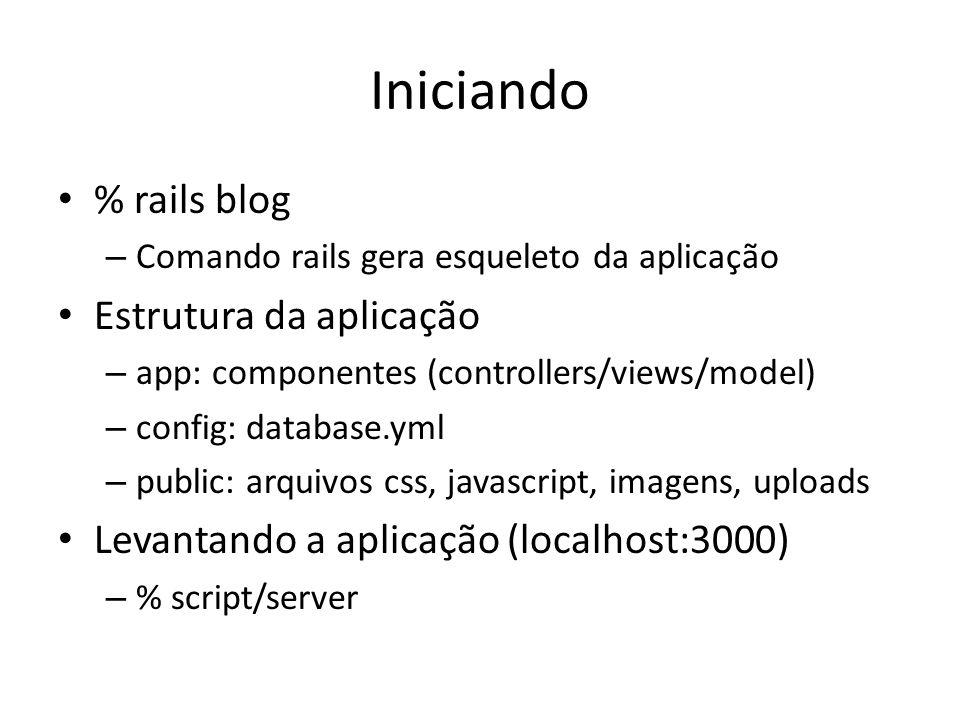 Iniciando % rails blog Estrutura da aplicação
