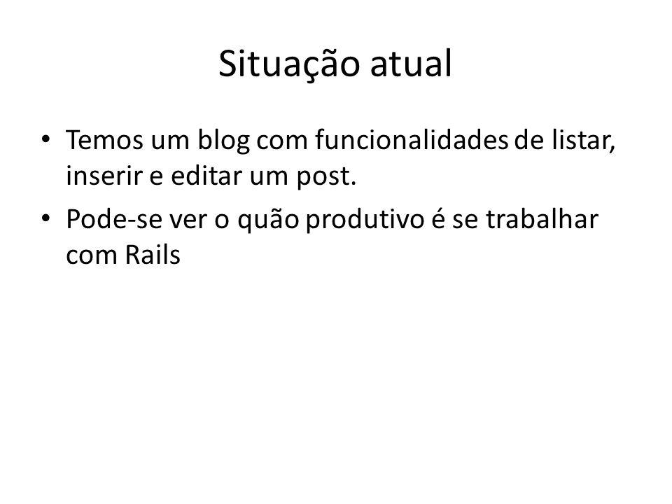 Situação atual Temos um blog com funcionalidades de listar, inserir e editar um post.