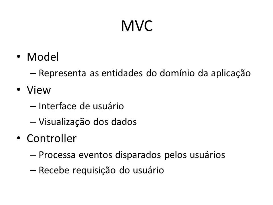 MVC Model View Controller