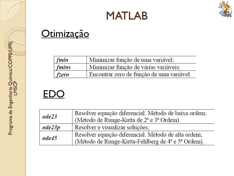 Programa de Engenharia Química/COPPE/UFRJ
