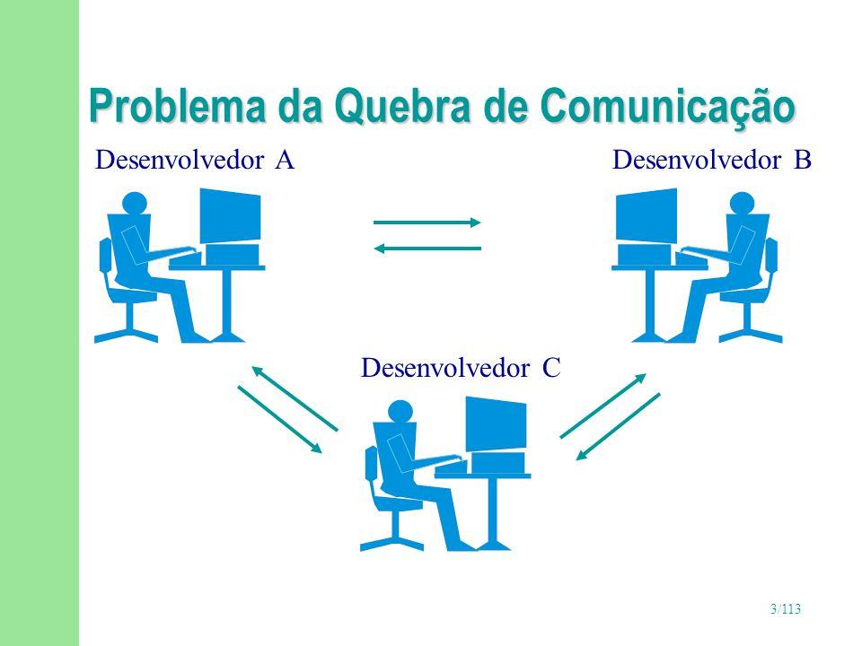 Problema da Quebra de Comunicação
