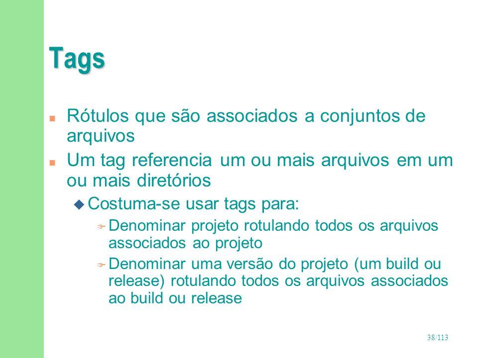 Tags Rótulos que são associados a conjuntos de arquivos