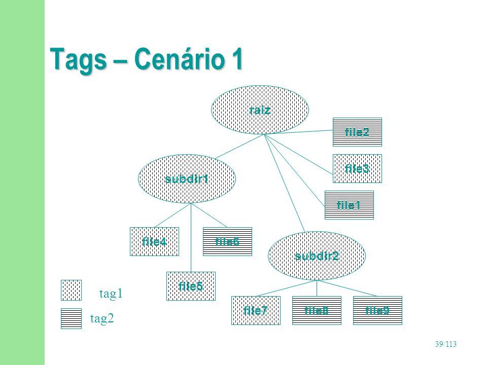 Tags – Cenário 1 tag1 tag2 raiz file2 subdir1 file3 file1 file4 file6
