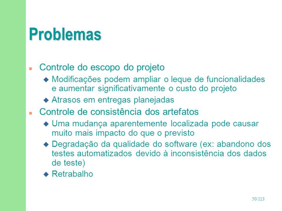 Problemas Controle do escopo do projeto