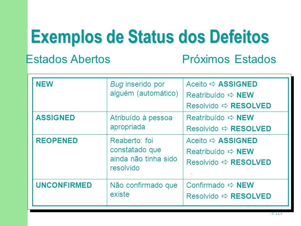 Exemplos de Status dos Defeitos