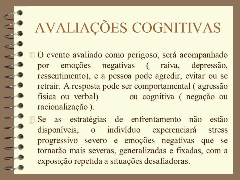 AVALIAÇÕES COGNITIVAS