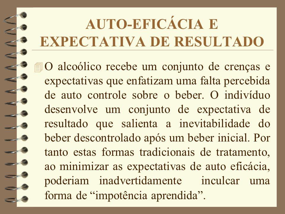 AUTO-EFICÁCIA E EXPECTATIVA DE RESULTADO