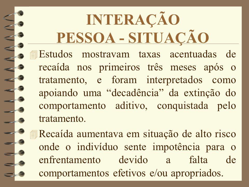 INTERAÇÃO PESSOA - SITUAÇÃO
