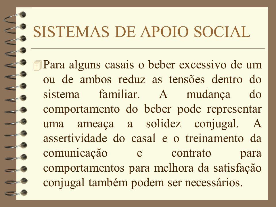 SISTEMAS DE APOIO SOCIAL