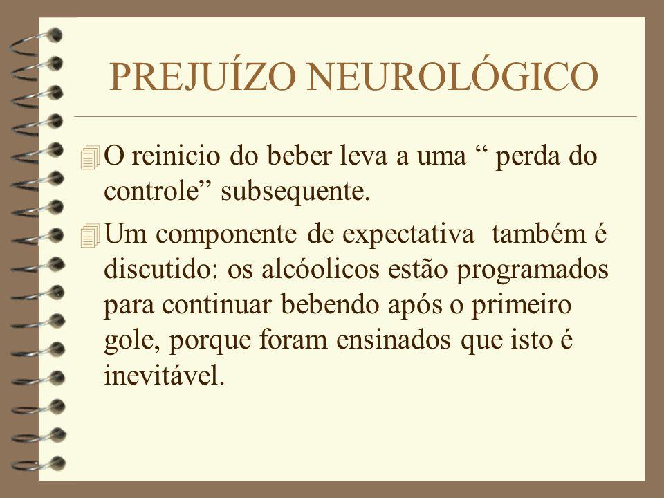 PREJUÍZO NEUROLÓGICO O reinicio do beber leva a uma perda do controle subsequente.