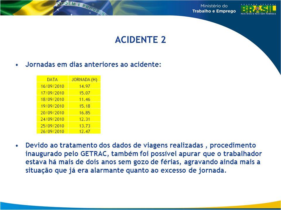 ACIDENTE 2 Jornadas em dias anteriores ao acidente: