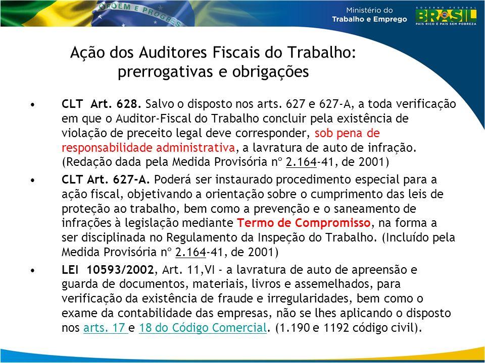 Ação dos Auditores Fiscais do Trabalho: prerrogativas e obrigações