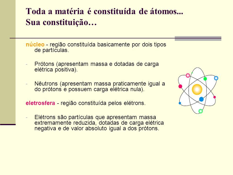 Toda a matéria é constituída de átomos... Sua constituição…