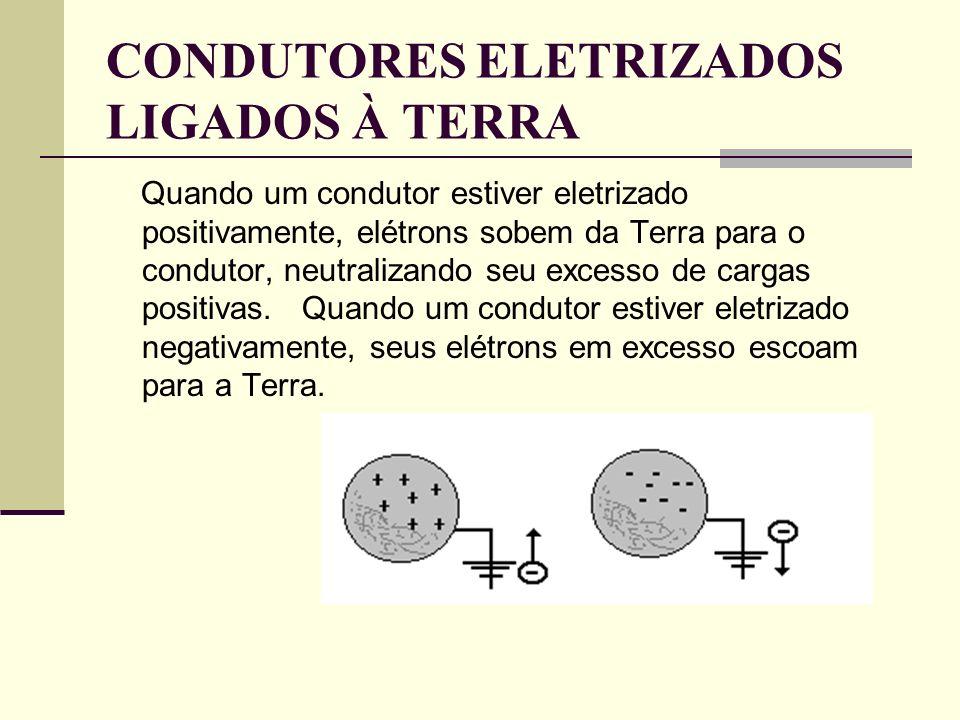 CONDUTORES ELETRIZADOS LIGADOS À TERRA