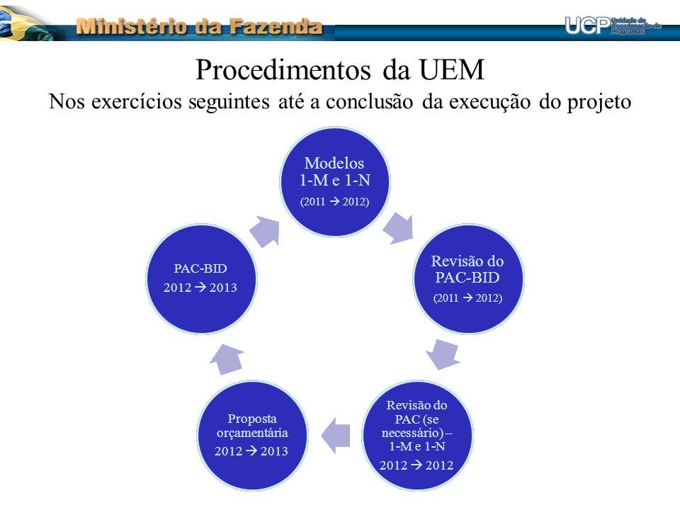 Procedimentos da UEM Nos exercícios seguintes até a conclusão da execução do projeto