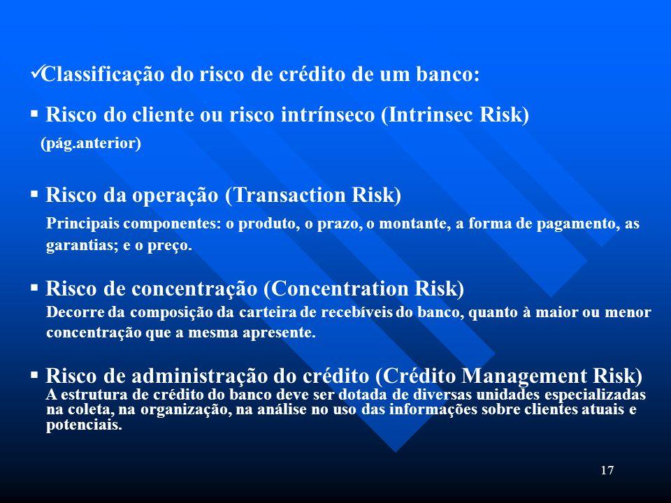 Classificação do risco de crédito de um banco: