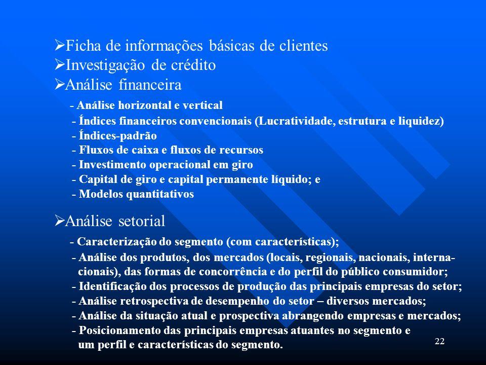 Ficha de informações básicas de clientes Investigação de crédito