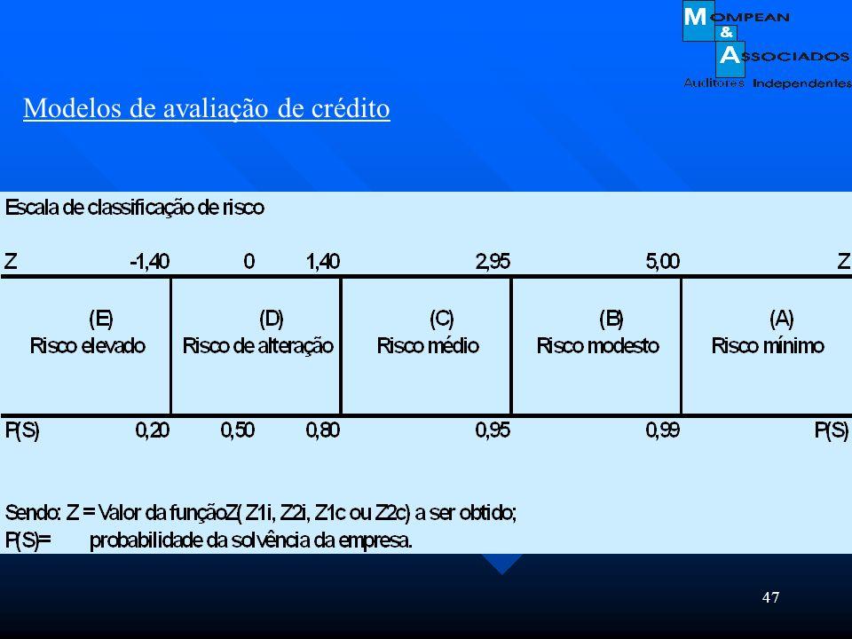 Modelos de avaliação de crédito