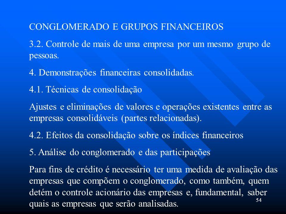 CONGLOMERADO E GRUPOS FINANCEIROS