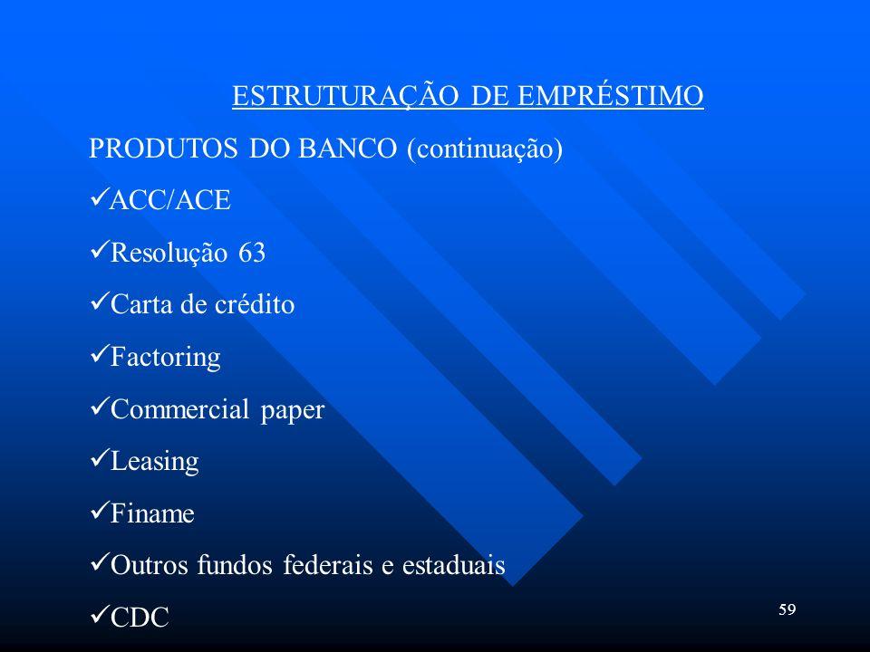 ESTRUTURAÇÃO DE EMPRÉSTIMO