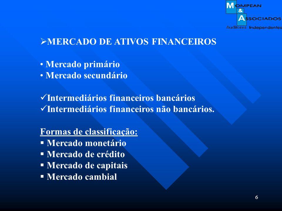 MERCADO DE ATIVOS FINANCEIROS
