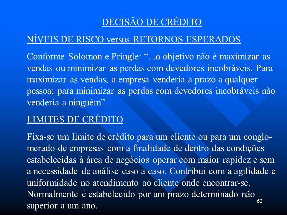 DECISÃO DE CRÉDITO NÍVEIS DE RISCO versus RETORNOS ESPERADOS.