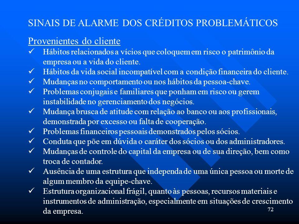 SINAIS DE ALARME DOS CRÉDITOS PROBLEMÁTICOS Provenientes do cliente