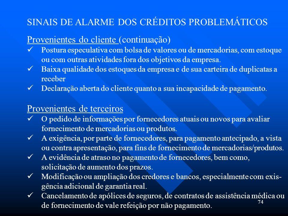SINAIS DE ALARME DOS CRÉDITOS PROBLEMÁTICOS