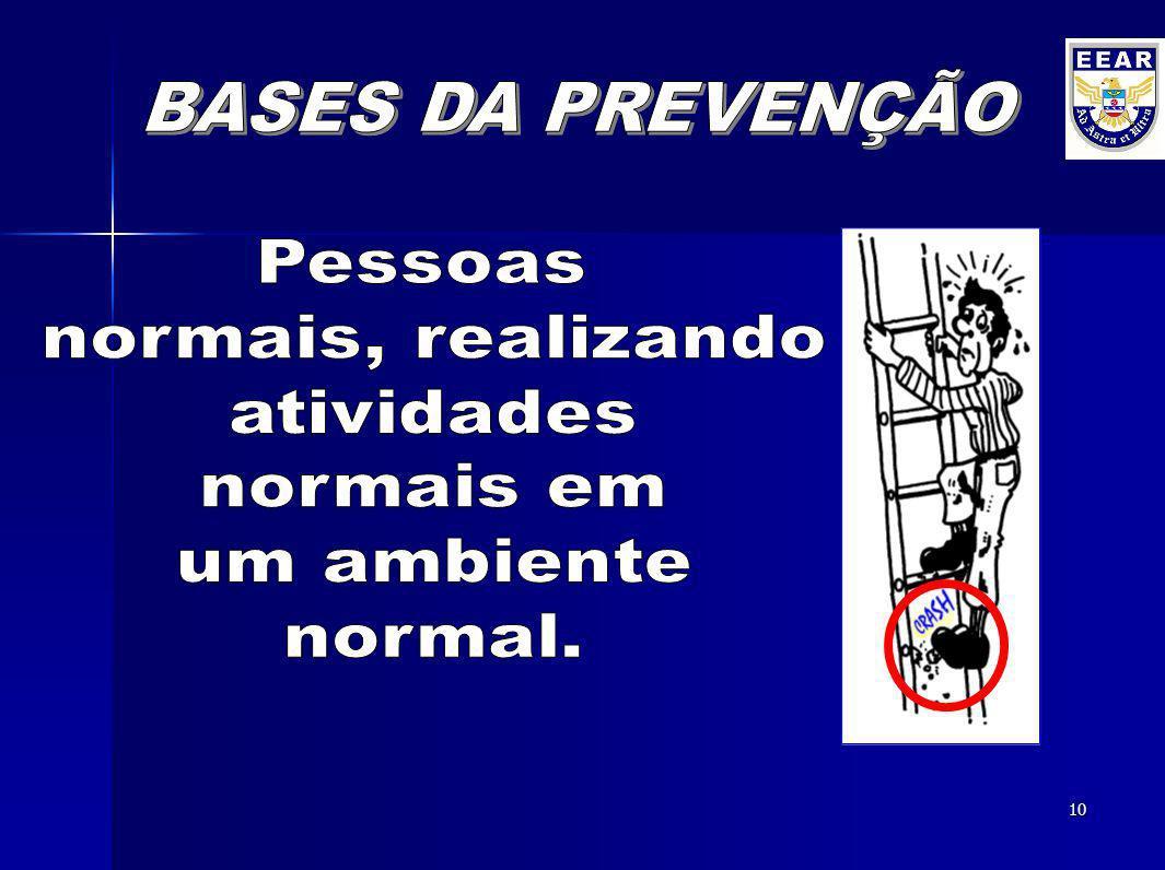 BASES DA PREVENÇÃO Pessoas normais, realizando atividades normais em