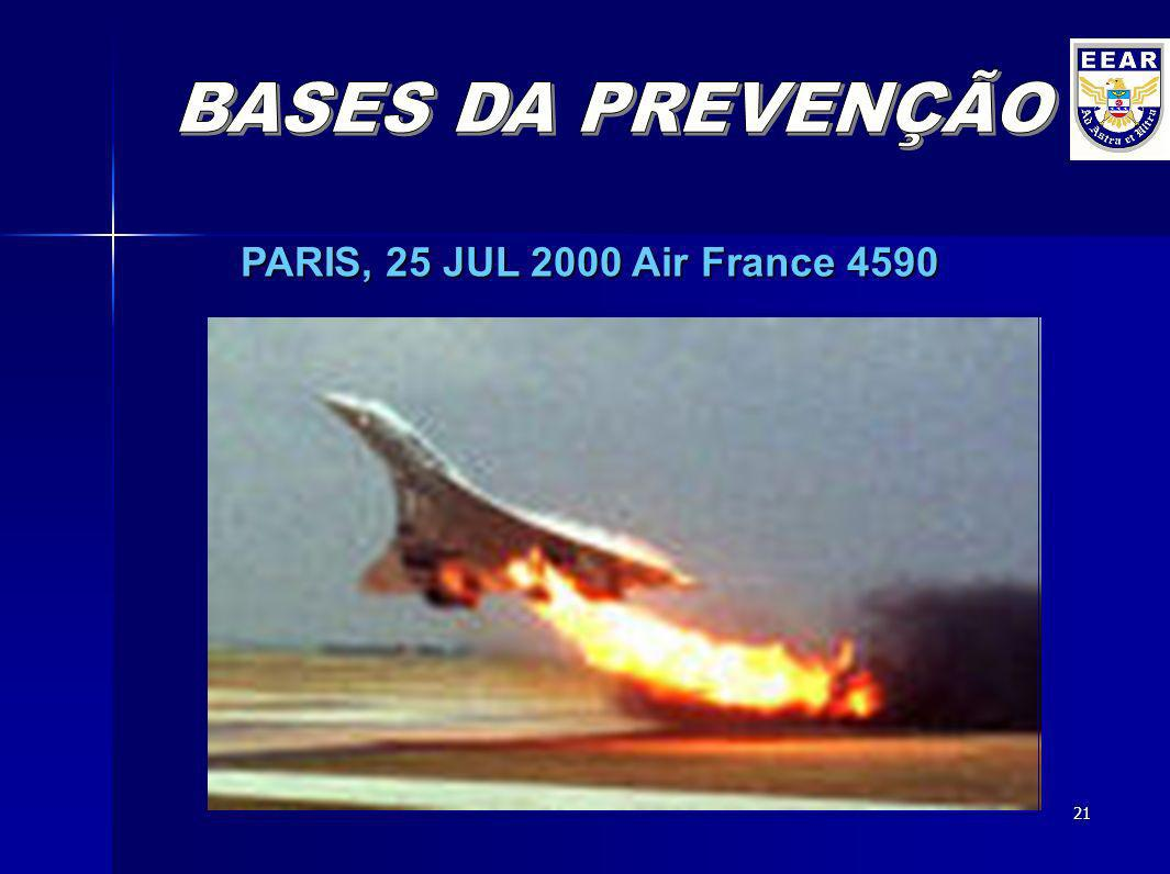 BASES DA PREVENÇÃO PARIS, 25 JUL 2000 Air France 4590